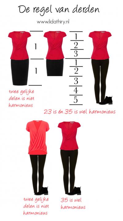 De regel van derden - mode is een kwestie van proporties