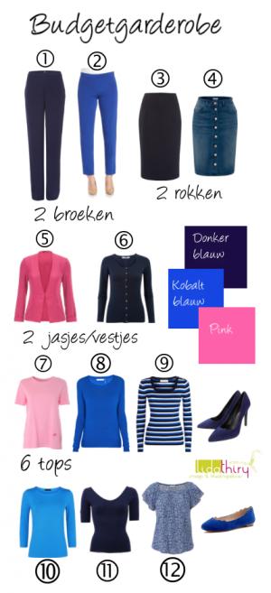 Een budgetvriendelijke garderobe die lang meegaat