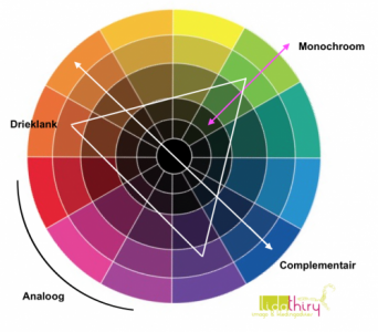 De contrastniveau's in je outfit – laag kleurcontrast