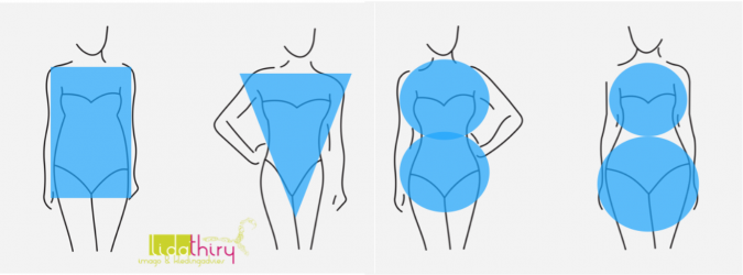 Je bodytype blijft altijd hetzelfde – ronde en rechte bodytypes