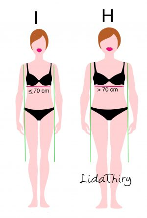 Het I-silhouet versus het H-silhouet - bodytypes