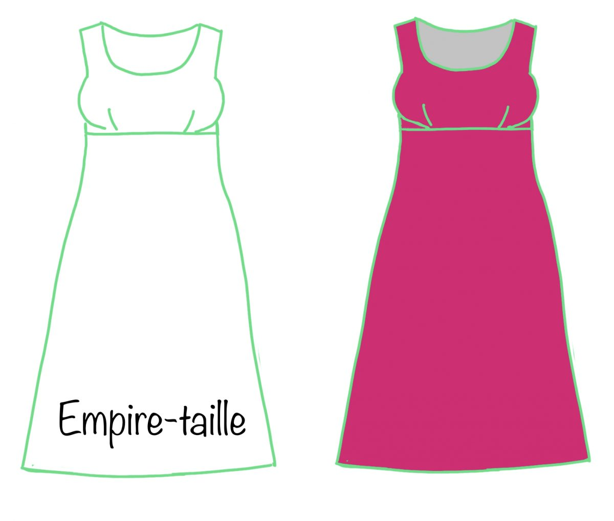 Een empirejurk – wel of niet doen voor jouw bodytype?