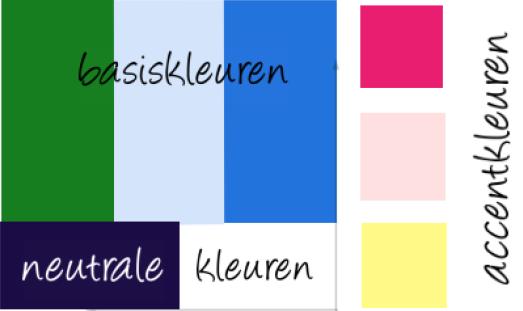 Zo maak je een kleurenschema voor je garderobe