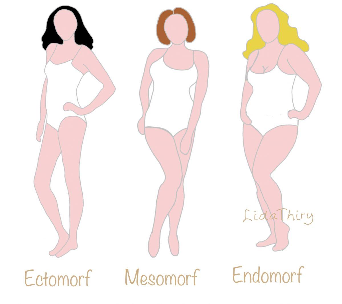Het verschil tussen je lichaamstype en je bodytype