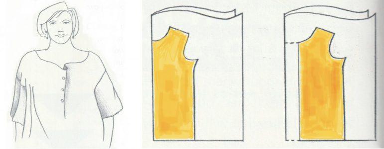 Kleding vermaken zodat bij je bodytype past (2)