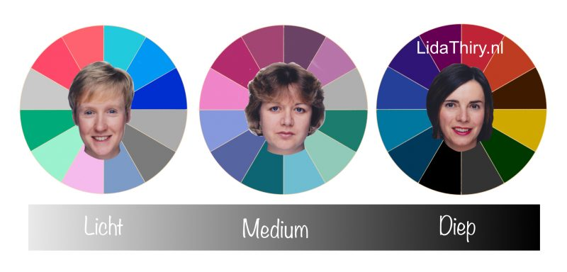 Je kleurtype ontdekken in vier stappen - licht of diep (3)