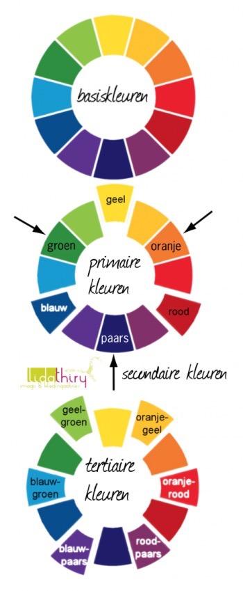 Kleurencombinaties maken, de complete gids in vier afleveringen(1)