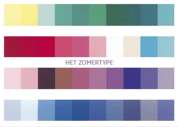 Zomertype - hoe gebruik je de kleurenkaart